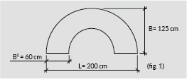 Voorbeeld maattekening bootkussens ronde kanten