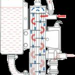 Martec Warmtewisselaar voor benzinemotor Volvo AQ 130 (901-1015) (lijnmotor)