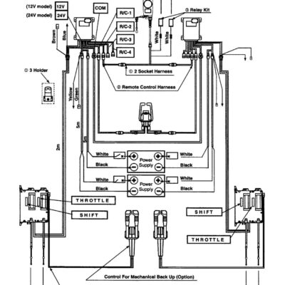 Handheld Control Kit