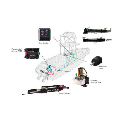 Elektronische Stuursystemen